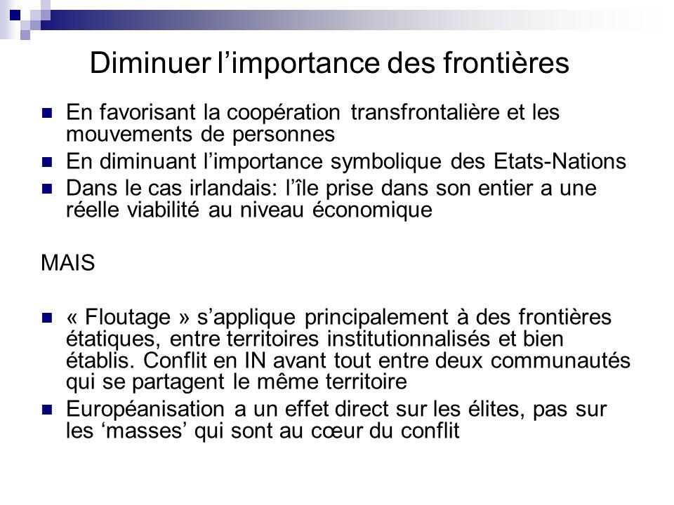 Diminuer limportance des frontières En favorisant la coopération transfrontalière et les mouvements de personnes En diminuant limportance symbolique d