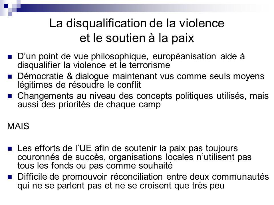 La disqualification de la violence et le soutien à la paix Dun point de vue philosophique, européanisation aide à disqualifier la violence et le terro