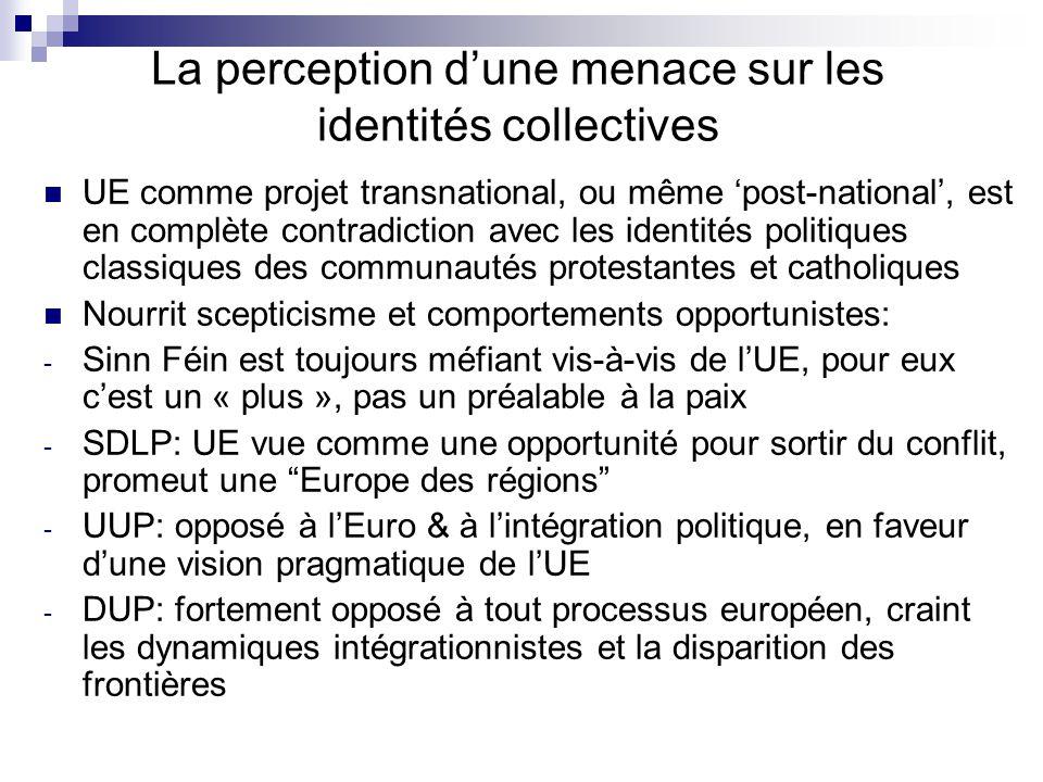 La perception dune menace sur les identités collectives UE comme projet transnational, ou même post-national, est en complète contradiction avec les i