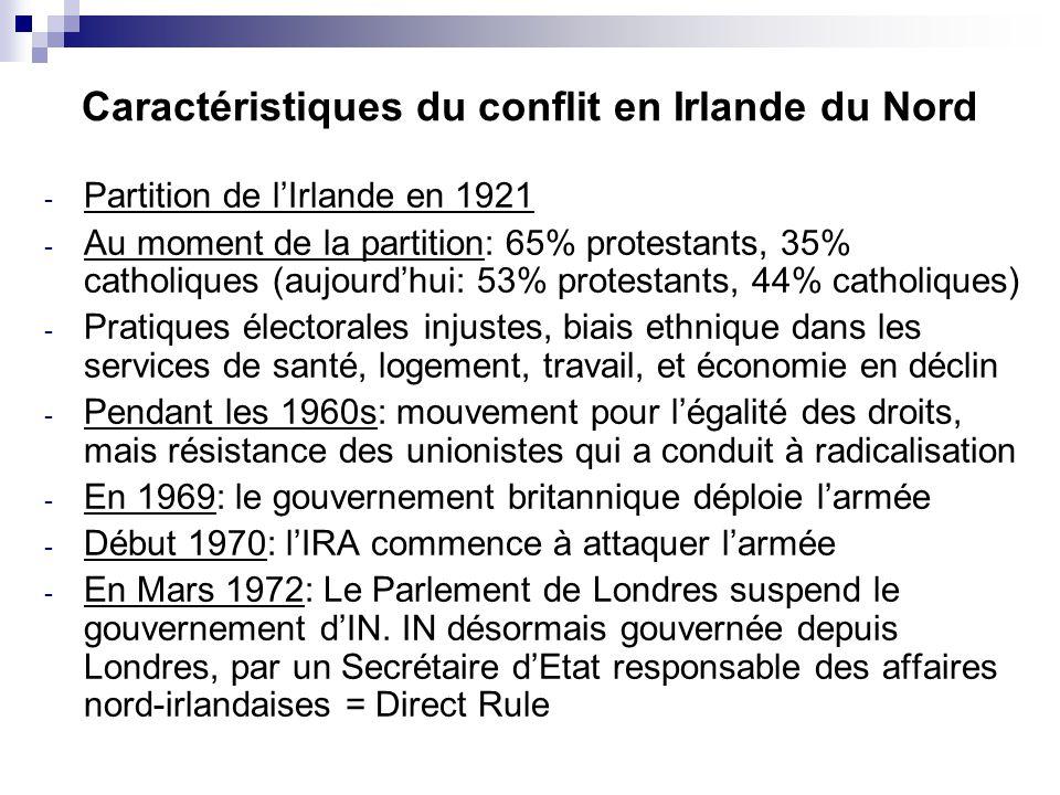 Caractéristiques du conflit en Irlande du Nord - Partition de lIrlande en 1921 - Au moment de la partition: 65% protestants, 35% catholiques (aujourdh