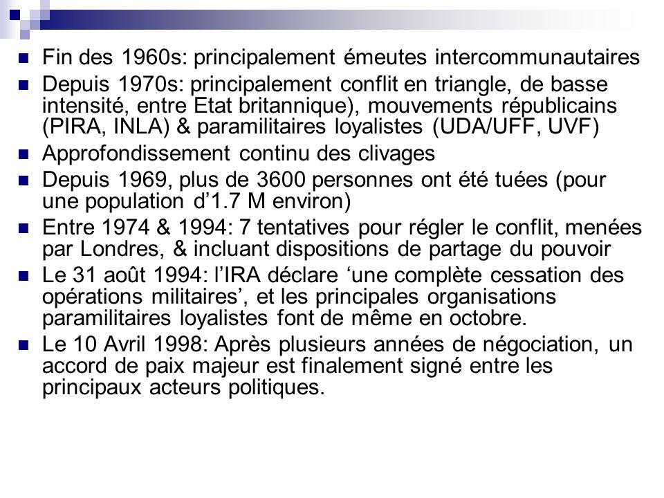 Fin des 1960s: principalement émeutes intercommunautaires Depuis 1970s: principalement conflit en triangle, de basse intensité, entre Etat britannique