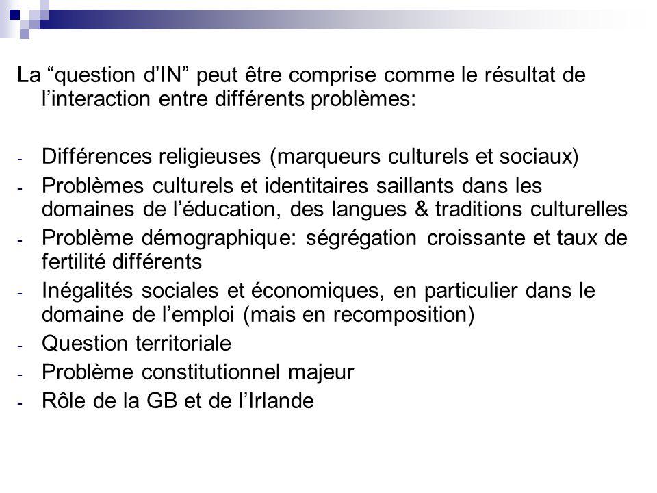 La question dIN peut être comprise comme le résultat de linteraction entre différents problèmes: - Différences religieuses (marqueurs culturels et soc