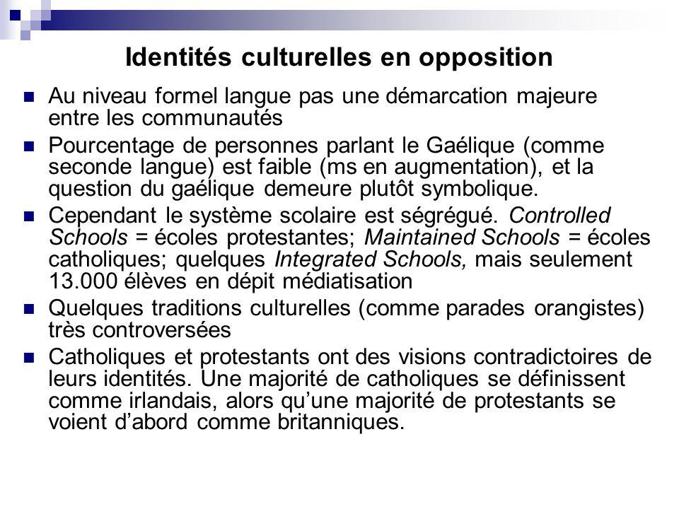Identités culturelles en opposition Au niveau formel langue pas une démarcation majeure entre les communautés Pourcentage de personnes parlant le Gaél