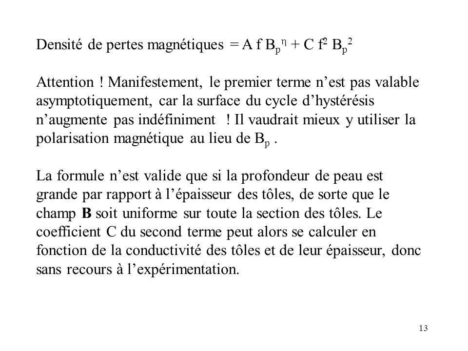 13 Densité de pertes magnétiques = A f B p + C f 2 B p 2 Attention .
