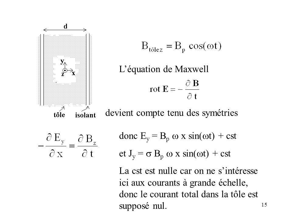 15 Léquation de Maxwell devient compte tenu des symétries donc E y = B p x sin( t) + cst et J y = B p x sin( t) + cst La cst est nulle car on ne sintéresse ici aux courants à grande échelle, donc le courant total dans la tôle est supposé nul.