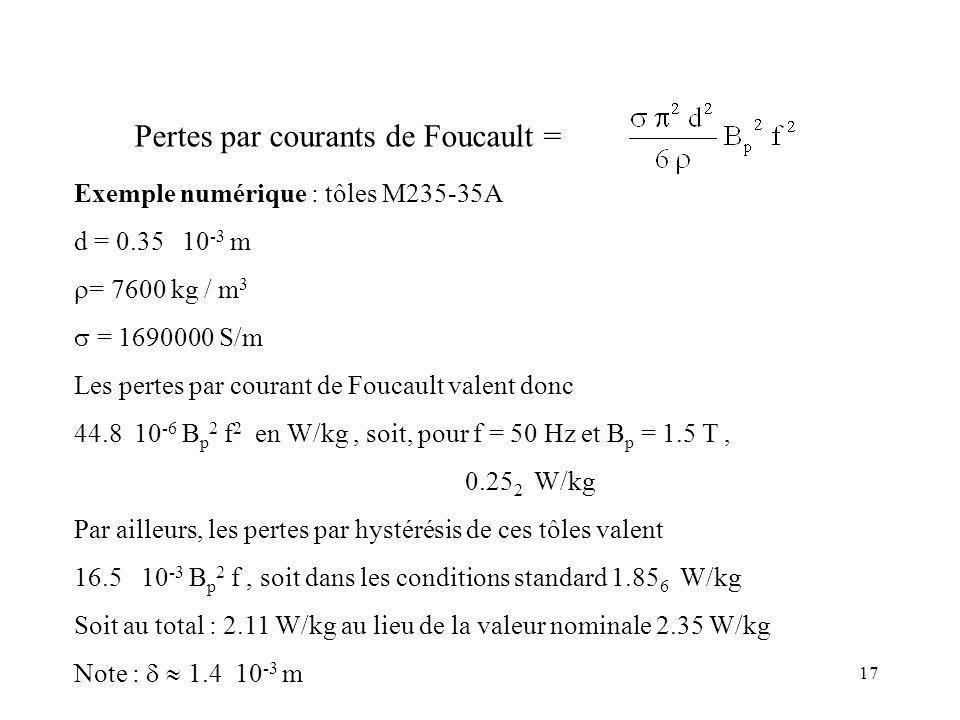 17 Pertes par courants de Foucault = Exemple numérique : tôles M235-35A d = 0.35 10 -3 m = 7600 kg / m 3 = 1690000 S/m Les pertes par courant de Foucault valent donc 44.8 10 -6 B p 2 f 2 en W/kg, soit, pour f = 50 Hz et B p = 1.5 T, 0.25 2 W/kg Par ailleurs, les pertes par hystérésis de ces tôles valent 16.5 10 -3 B p 2 f, soit dans les conditions standard 1.85 6 W/kg Soit au total : 2.11 W/kg au lieu de la valeur nominale 2.35 W/kg Note : 1.4 10 -3 m