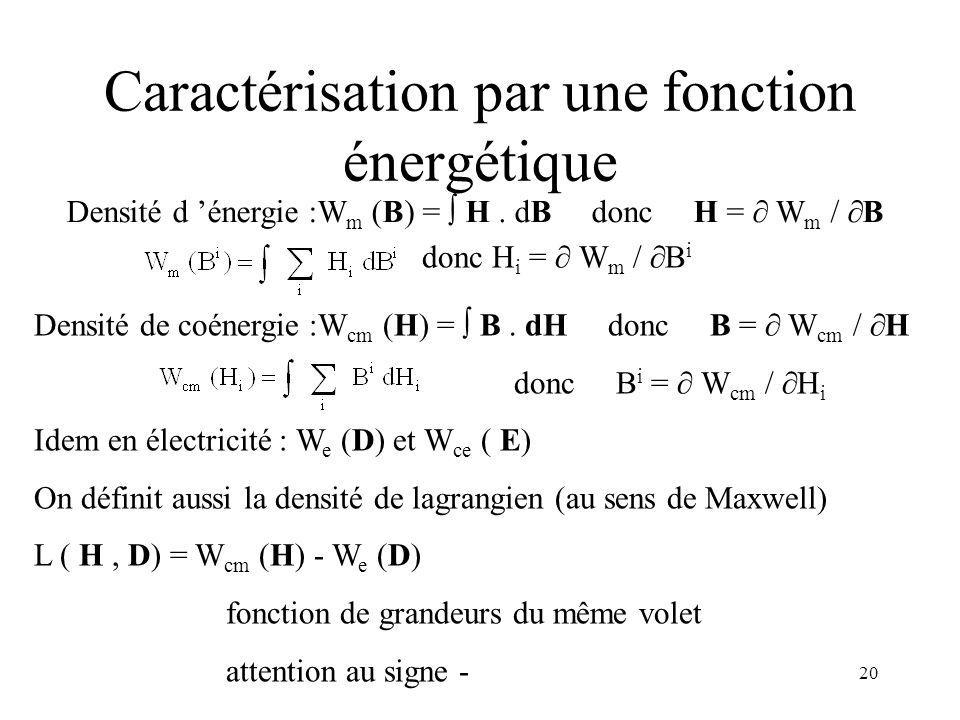 20 Caractérisation par une fonction énergétique Densité de coénergie :W cm (H) = B.