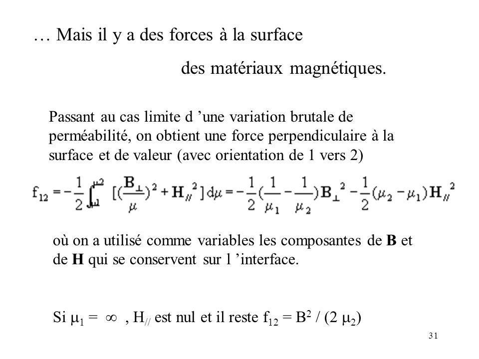 31 … Mais il y a des forces à la surface des matériaux magnétiques.