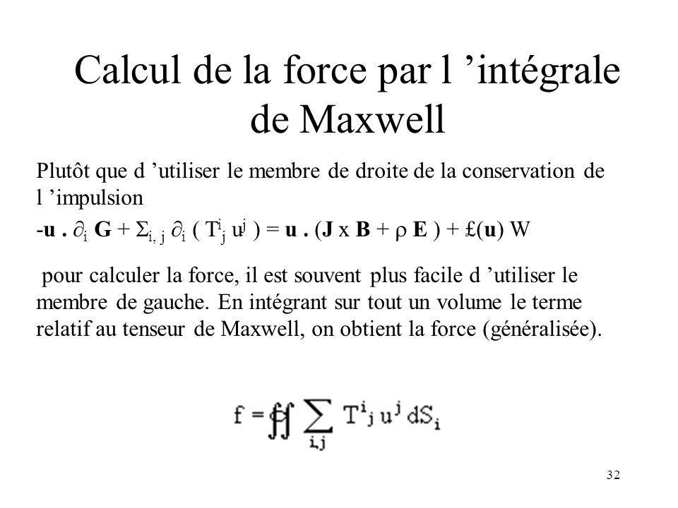 32 Calcul de la force par l intégrale de Maxwell Plutôt que d utiliser le membre de droite de la conservation de l impulsion -u.