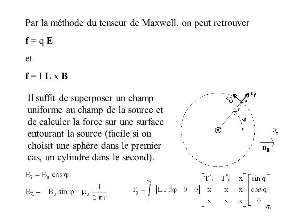 36 Par la méthode du tenseur de Maxwell, on peut retrouver f = q E et f = I L x B Il suffit de superposer un champ uniforme au champ de la source et de calculer la force sur une surface entourant la source (facile si on choisit une sphère dans le premier cas, un cylindre dans le second).