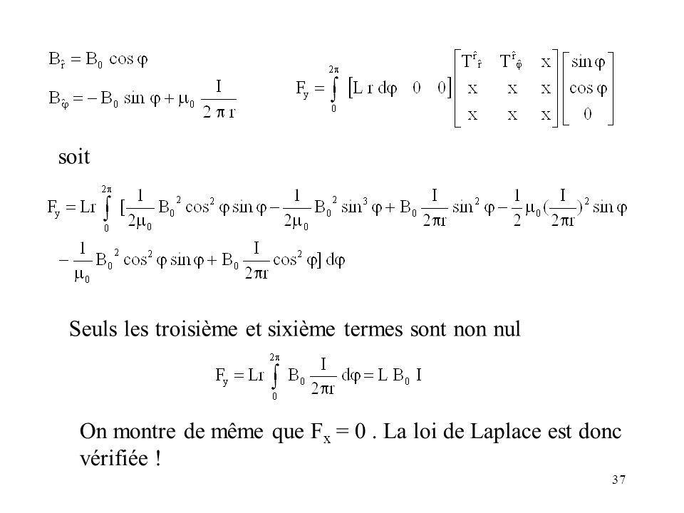 37 soit Seuls les troisième et sixième termes sont non nul On montre de même que F x = 0.