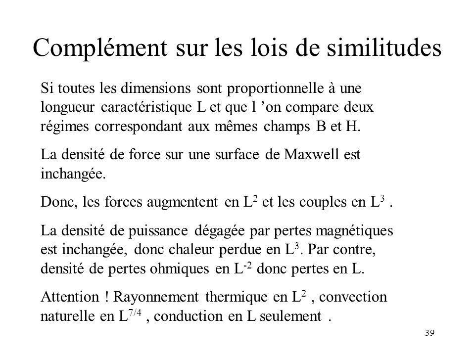 39 Complément sur les lois de similitudes Si toutes les dimensions sont proportionnelle à une longueur caractéristique L et que l on compare deux régimes correspondant aux mêmes champs B et H.