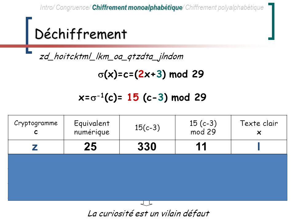 Déchiffrement c= (x)=(ax+b) mod 29 x= -1 (c)= a -1 (c-b) mod 29 .
