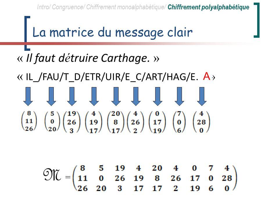 Chiffrement C = ( A x M + B ) mod29, où – C est la matrice du message codé – M est la matrice du message clair – A est la matrice clé de multiplication – B est la matrice clé daddition Chiffrement polyalphabétique Intro/ Congruence/ Chiffrement monoalphabétique/ Chiffrement polyalphabétique