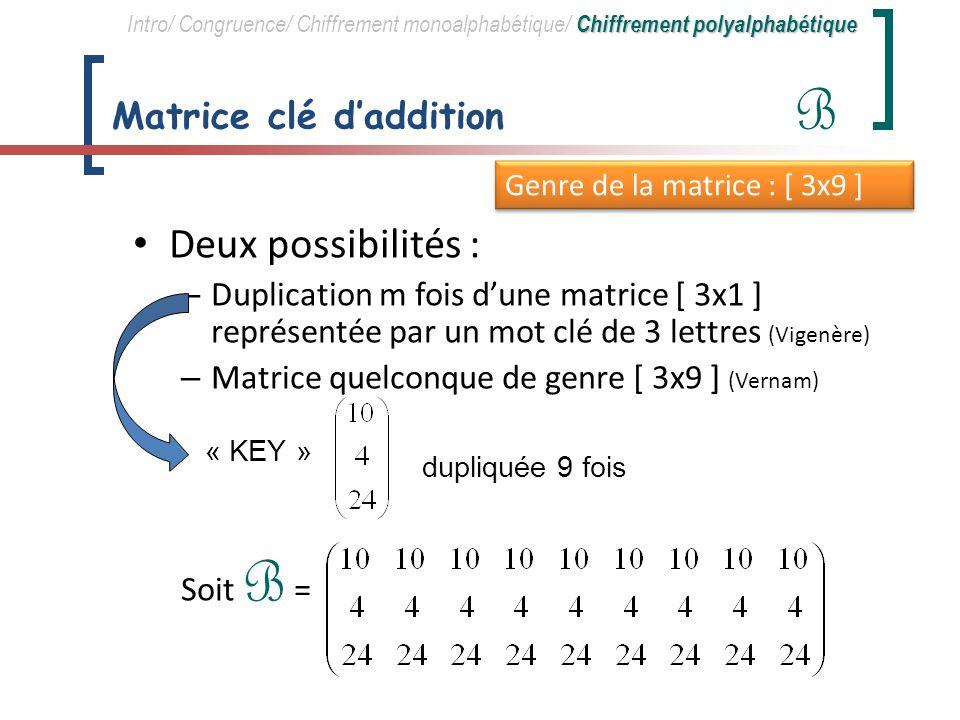 Matrice clé de multiplication A Deux possibilités : – Matrice quelconque [ 3x3 ] – Matrice [ 3x3 ] représentée par un mot de 9 lettres déterminant de A 0 Soit A = Genre de la matrice : [ 3x3 ] Chiffrement polyalphabétique Intro/ Congruence/ Chiffrement monoalphabétique/ Chiffrement polyalphabétique
