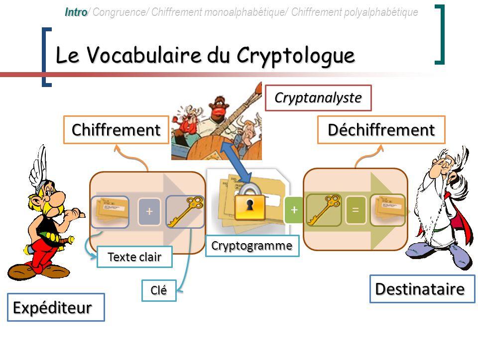 Cryptanalyse Analyse fréquentielle… .