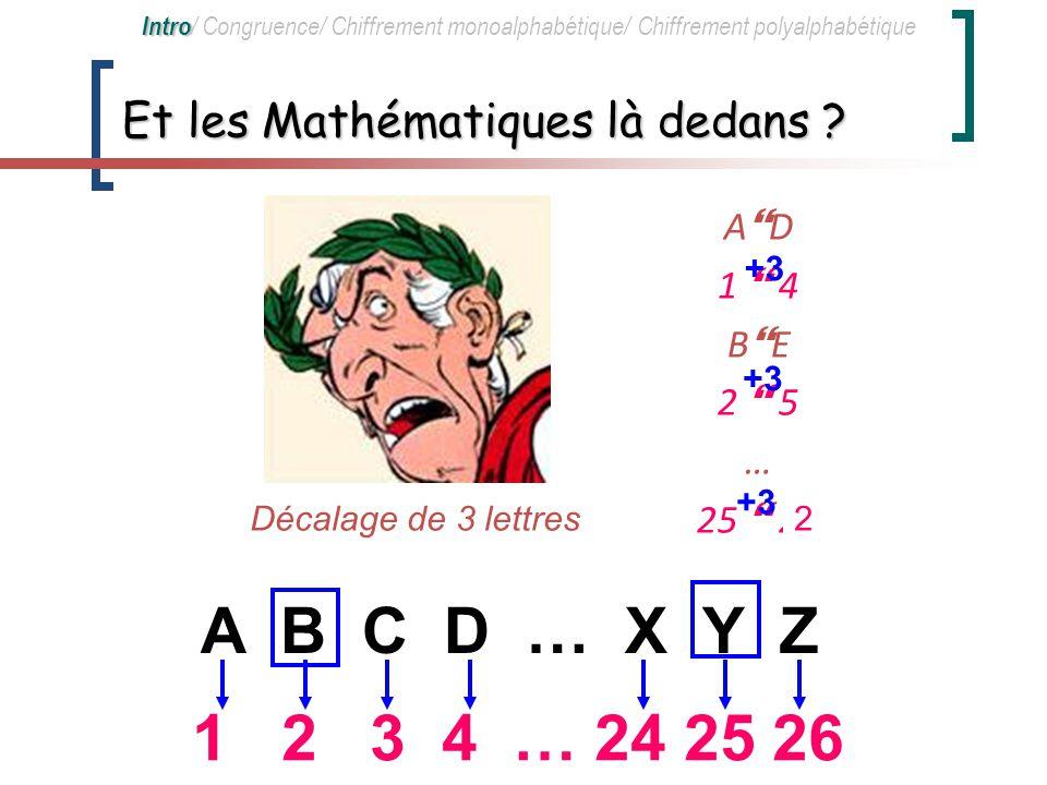 Conclusion C = ( A x M + B ) mod29 Chiffrement polyalphabétique Intro/ Congruence/ Chiffrement monoalphabétique/ Chiffrement polyalphabétique