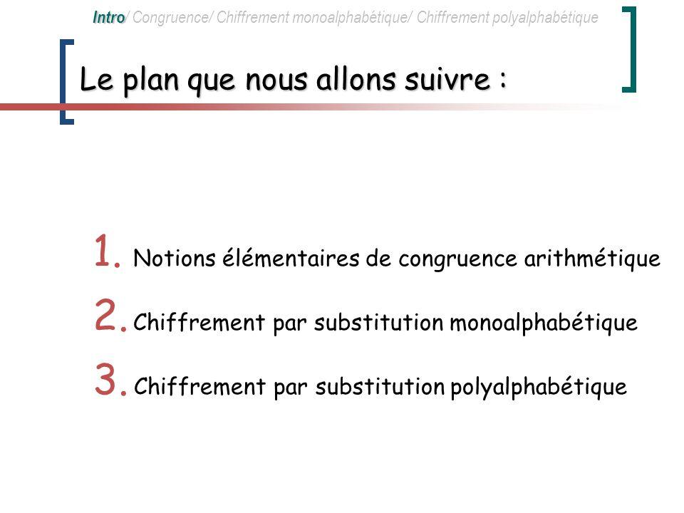 Formule générale de codage (x)=(ax+b) mod 29 Conditions: Chiffrement monoalphabétique Intro/ Congruence/ Chiffrement monoalphabétique / Chiffrement polyalphabétique