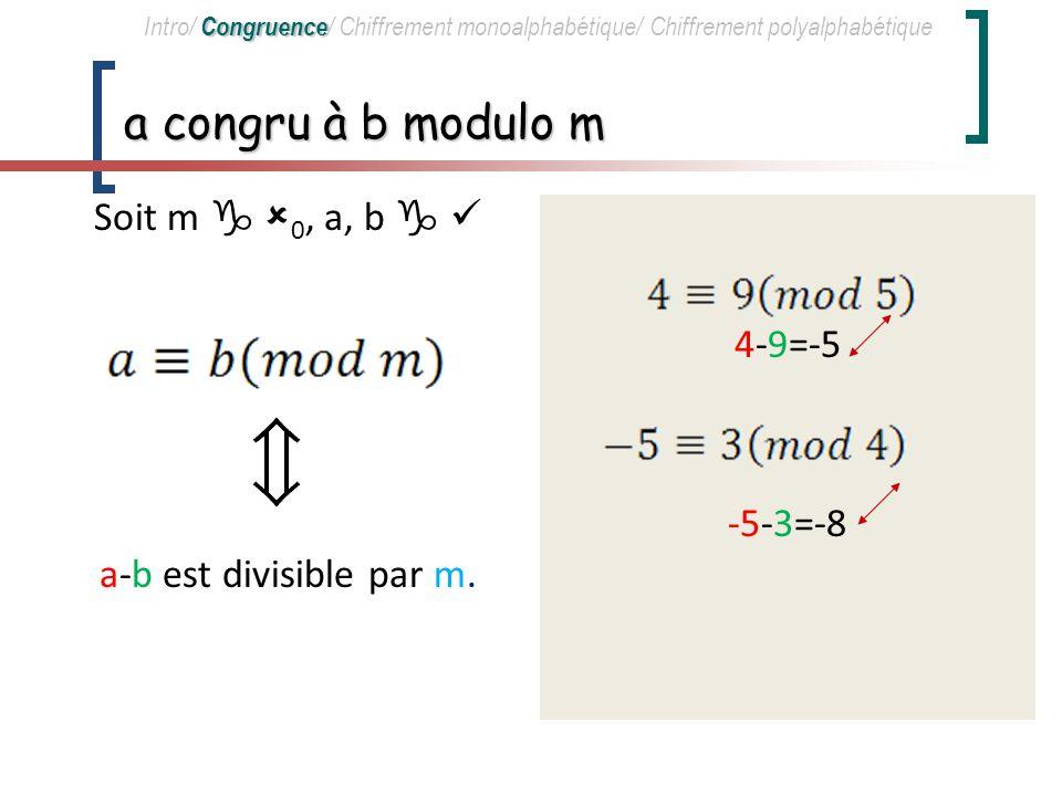 La matrice du message codé «.MM/QJZ/_X,/SIT/LYS/JIZ/HEH/ILP/RIA » C = ( A x M + B ) mod29 x + Chiffrement polyalphabétique Intro/ Congruence/ Chiffrement monoalphabétique/ Chiffrement polyalphabétique = ( ) mod 29