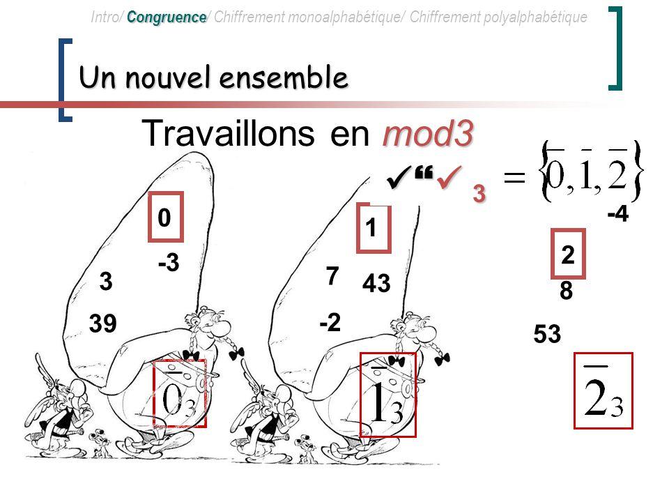 Un nouvel ensemble 3 -3 39 0 Congruence Intro/ Congruence / Chiffrement monoalphabétique/ Chiffrement polyalphabétique mod3 Travaillons en mod3 2 8 53 -4 1 43 -2 7 3 3