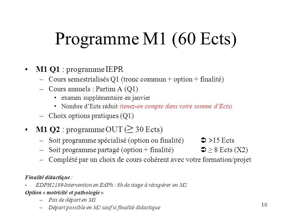 10 Programme M1 (60 Ects) M1 Q1 : programme IEPR –Cours semestrialisés Q1 (tronc commun + option + finalité) –Cours annuels : Partim A (Q1) examen supplémentaire en janvier Nombre dEcts réduit (tenez-en compte dans votre somme dEcts) –Choix options pratiques (Q1) M1 Q2 : programme OUT ( 30 Ects) –Soit programme spécialisé (option ou finalité) 15 Ects –Soit programme partagé (option + finalité) 8 Ects (X2) –Complété par un choix de cours cohérent avec votre formation/projet Finalité didactique : -EDPH2189 Intervention en EdPh : 8h de stage à récupérer en M2 Option « motricité et pathologie » –Pas de départ en M1 –Départ possible en M2 sauf si finalité didactique
