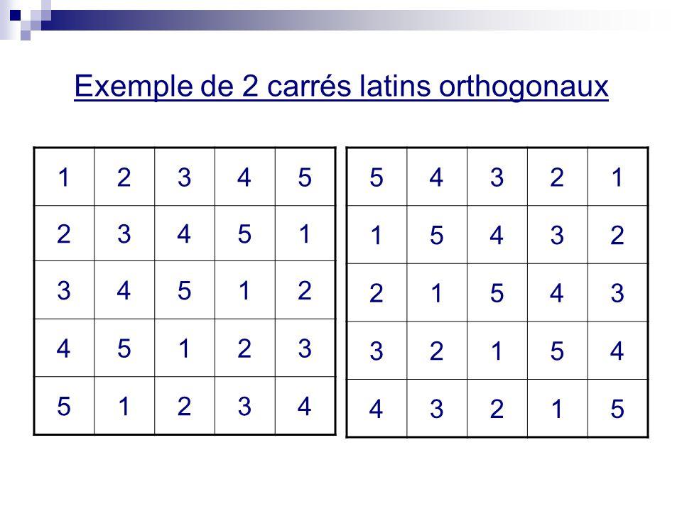 Exemple de 2 carrés latins orthogonaux 12345 23451 34512 45123 51234 54321 15432 21543 32154 43215