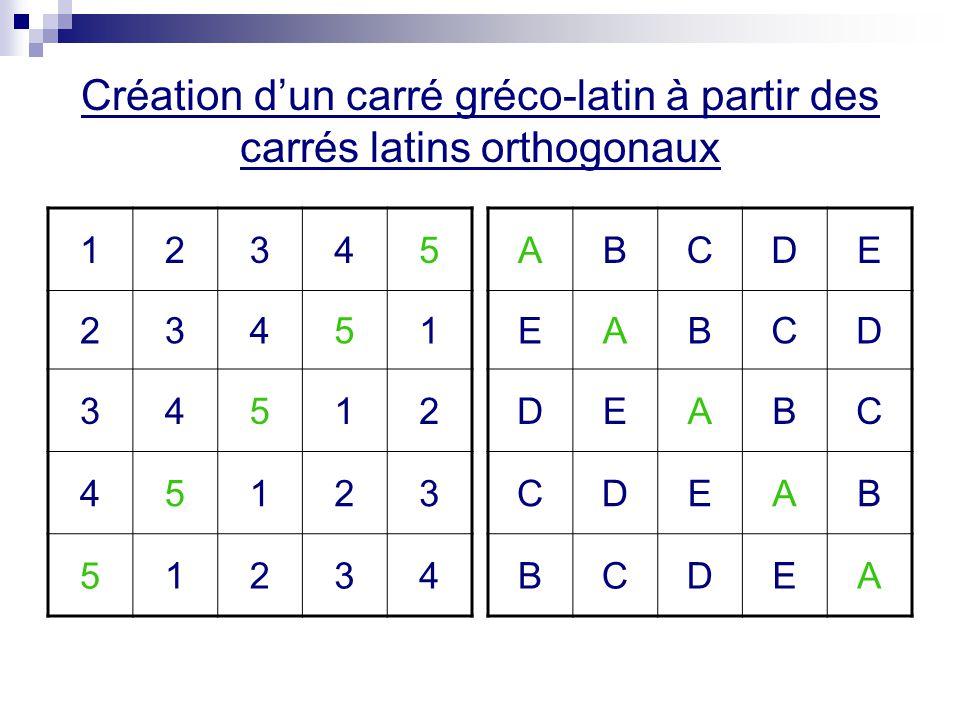 Création dun carré gréco-latin à partir des carrés latins orthogonaux 12345 23451 34512 45123 51234 ABCDE EABCD DEABC CDEAB BCDEA