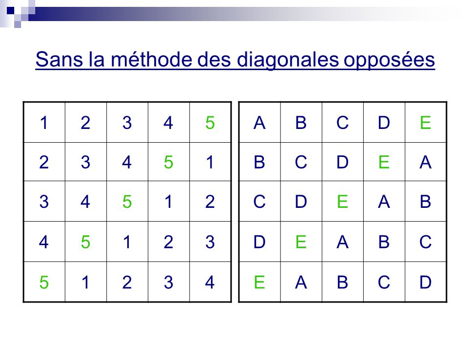 Sans la méthode des diagonales opposées 12345 23451 34512 45123 51234 ABCDE BCDEA CDEAB DEABC EABCD