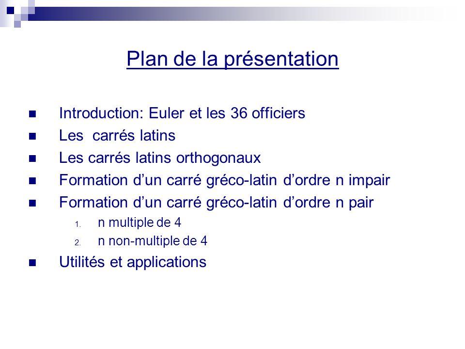 Plan de la présentation Introduction: Euler et les 36 officiers Les carrés latins Les carrés latins orthogonaux Formation dun carré gréco-latin dordre
