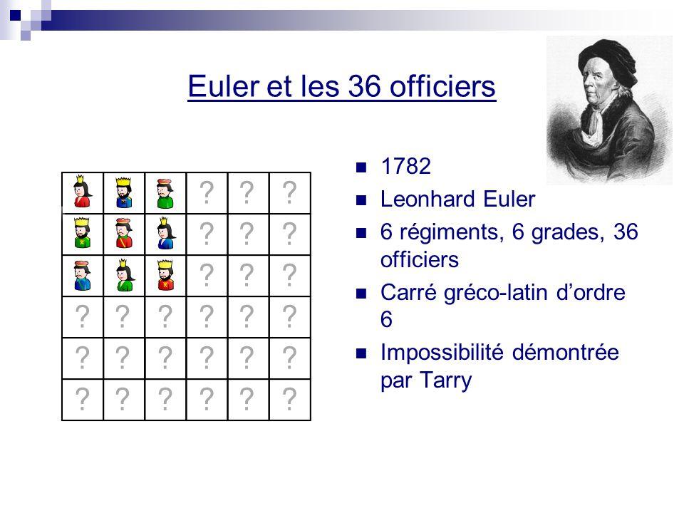 Euler et les 36 officiers 1782 Leonhard Euler 6 régiments, 6 grades, 36 officiers Carré gréco-latin dordre 6 Impossibilité démontrée par Tarry