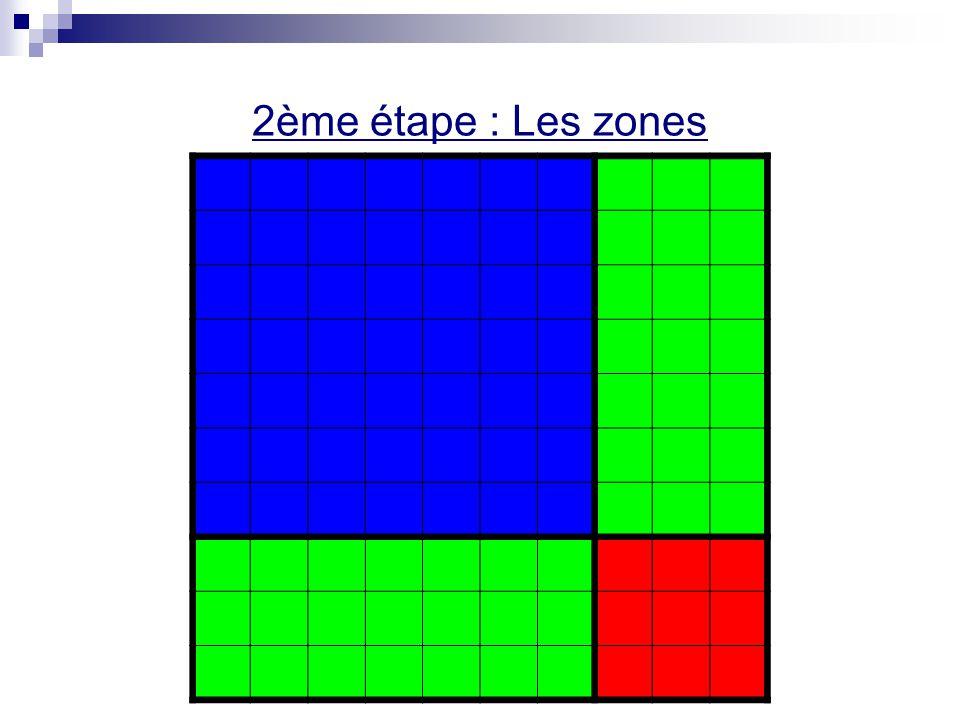 2ème étape : Les zones