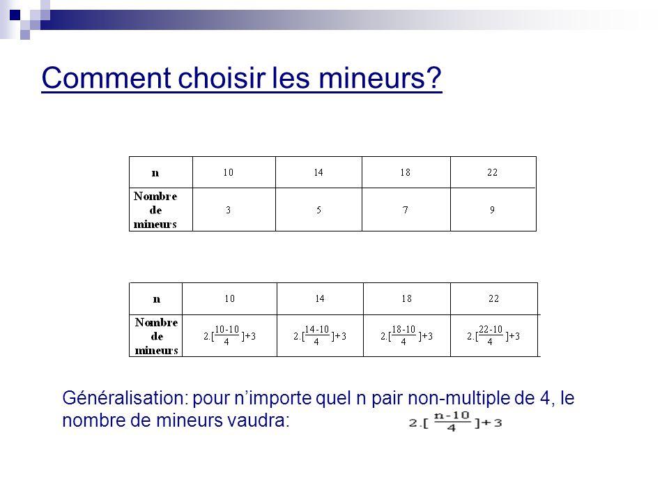 Comment choisir les mineurs? Généralisation: pour nimporte quel n pair non-multiple de 4, le nombre de mineurs vaudra: