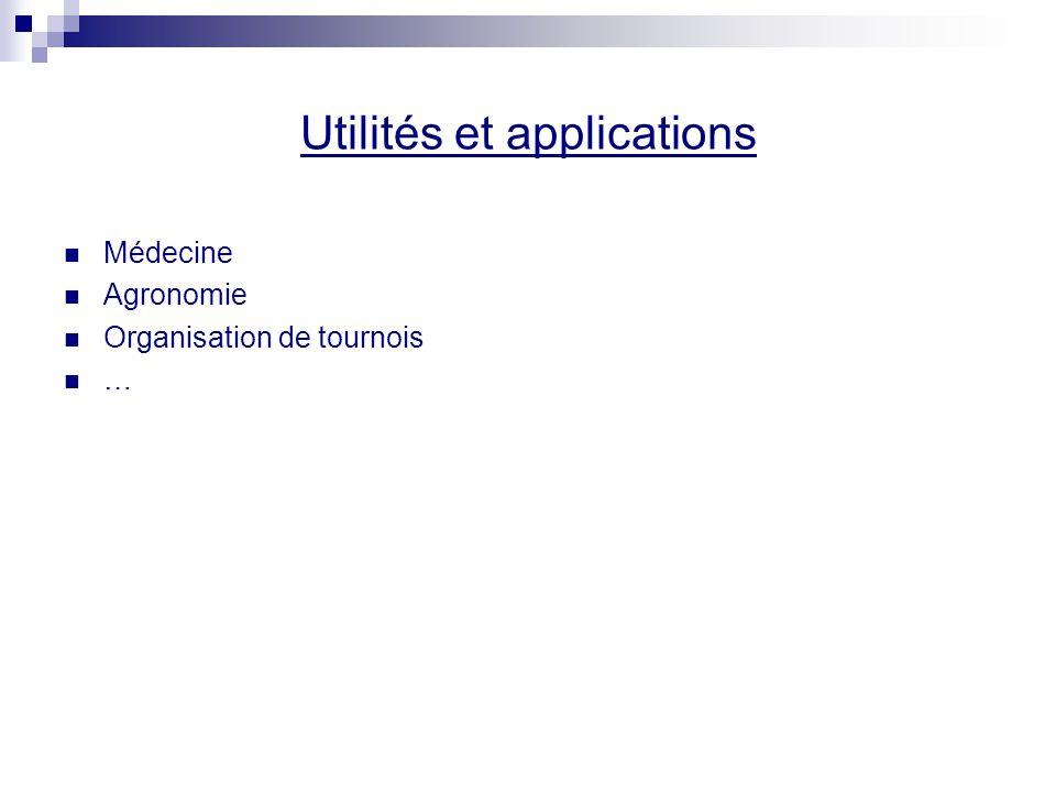 Utilités et applications Médecine Agronomie Organisation de tournois …