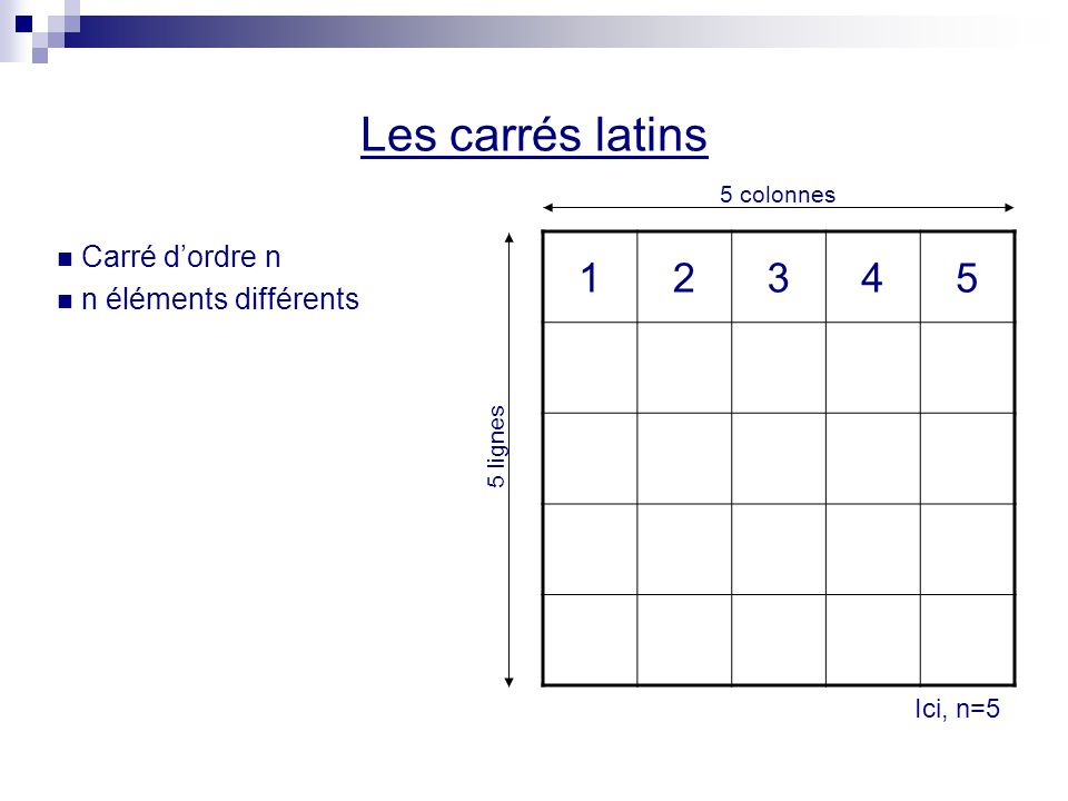 Les carrés latins Carré dordre n n éléments différents 12345 5 colonnes 5 lignes Ici, n=5