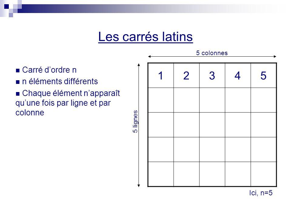 Les carrés latins Carré dordre n n éléments différents Chaque élément napparaît quune fois par ligne et par colonne 12345 23451 34512 45123 51234 5 colonnes 5 lignes Ici, n=5