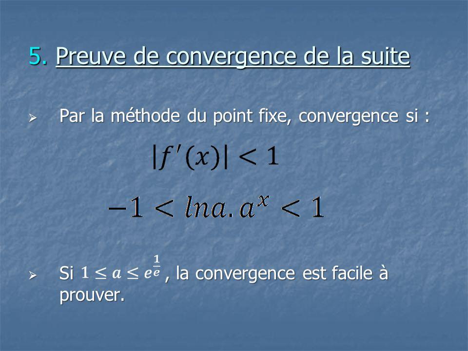 5. Preuve de convergence de la suite Par la méthode du point fixe, convergence si : Par la méthode du point fixe, convergence si : Si, la convergence