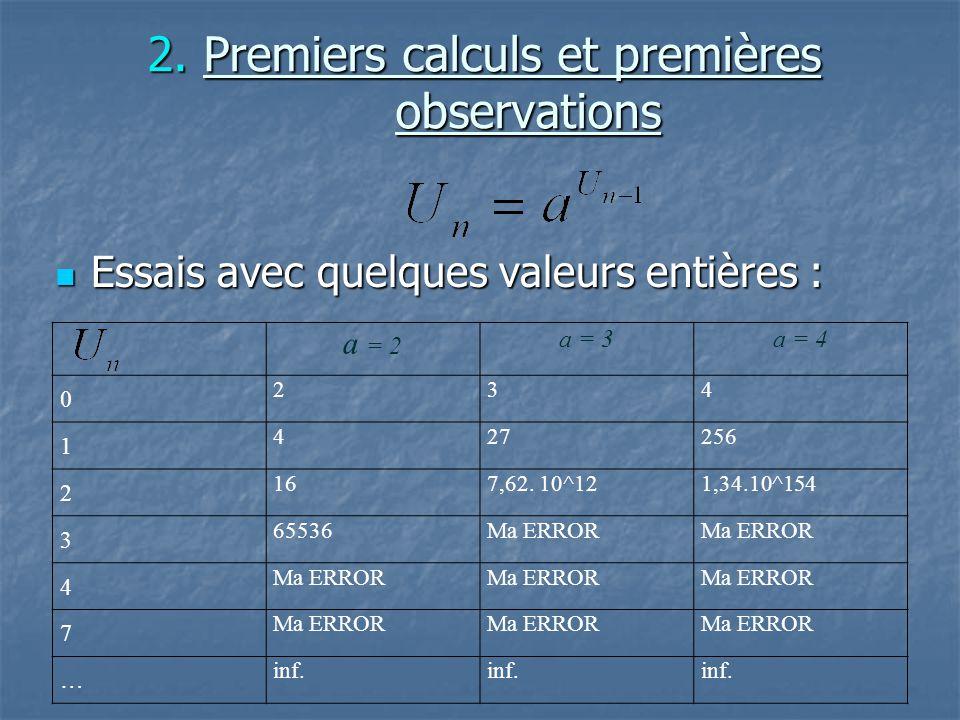 2. Premiers calculs et premières observations Essais avec quelques valeurs entières : Essais avec quelques valeurs entières : a = 2 a = 3a = 4 0 234 1