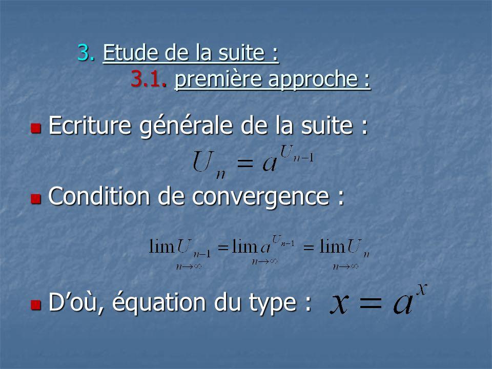 3. Etude de la suite : 3.1. première approche : Ecriture générale de la suite : Ecriture générale de la suite : Condition de convergence : Condition d