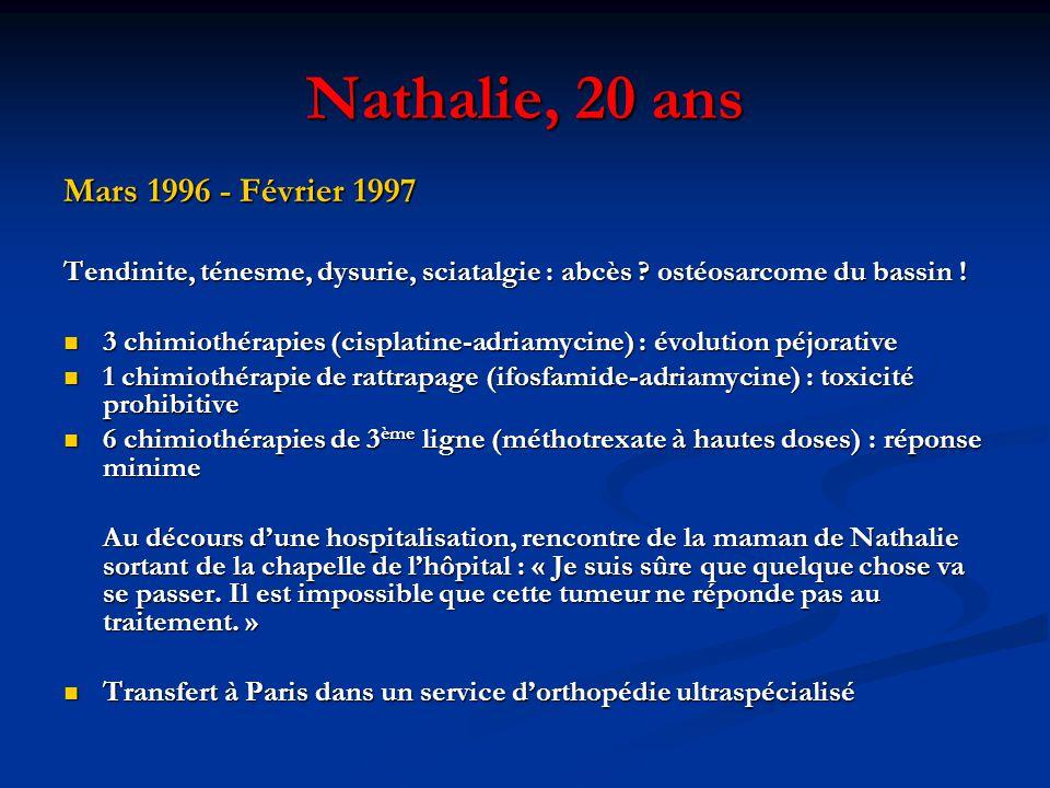 Nathalie, 20 ans Mars 1996 - Février 1997 Tendinite, ténesme, dysurie, sciatalgie : abcès .