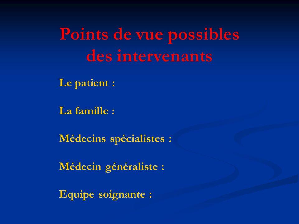 Points de vue possibles des intervenants Le patient : La famille : Médecins spécialistes : Médecin généraliste : Equipe soignante :