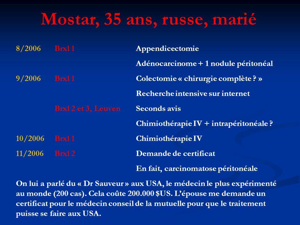 Mostar, 35 ans, russe, marié 8/2006 Brxl 1Appendicectomie Adénocarcinome + 1 nodule péritonéal 9/2006 Brxl 1Colectomie « chirurgie complète .