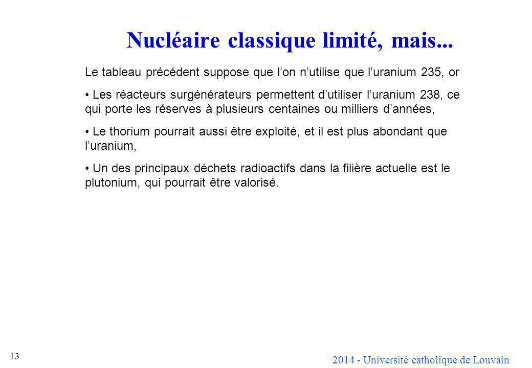 2014 - Université catholique de Louvain 13 Nucléaire classique limité, mais... Le tableau précédent suppose que lon nutilise que luranium 235, or Les