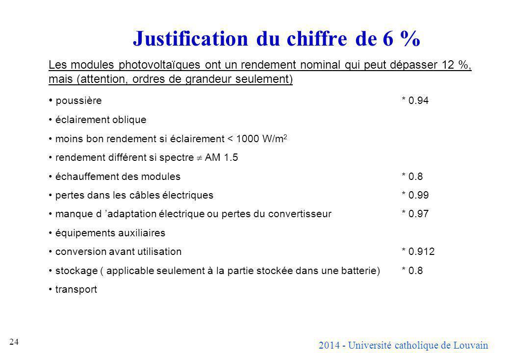 2014 - Université catholique de Louvain 24 Justification du chiffre de 6 % Les modules photovoltaïques ont un rendement nominal qui peut dépasser 12 %