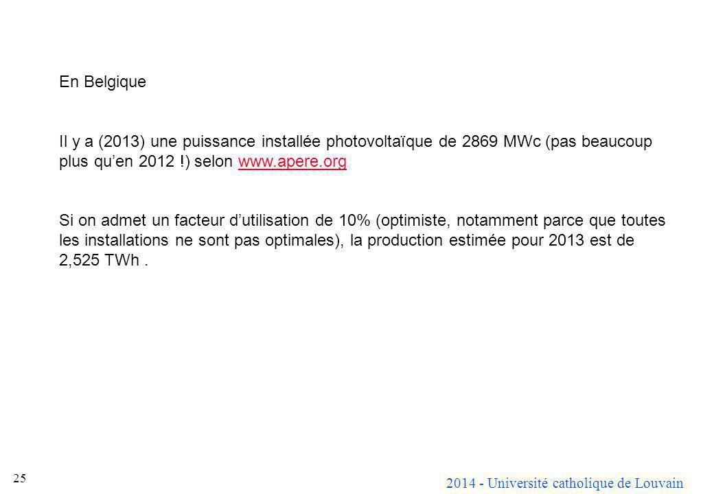 2014 - Université catholique de Louvain 25 En Belgique Il y a (2013) une puissance installée photovoltaïque de 2869 MWc (pas beaucoup plus quen 2012 !