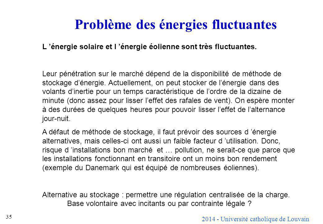 2014 - Université catholique de Louvain 35 Problème des énergies fluctuantes L énergie solaire et l énergie éolienne sont très fluctuantes. Leur pénét