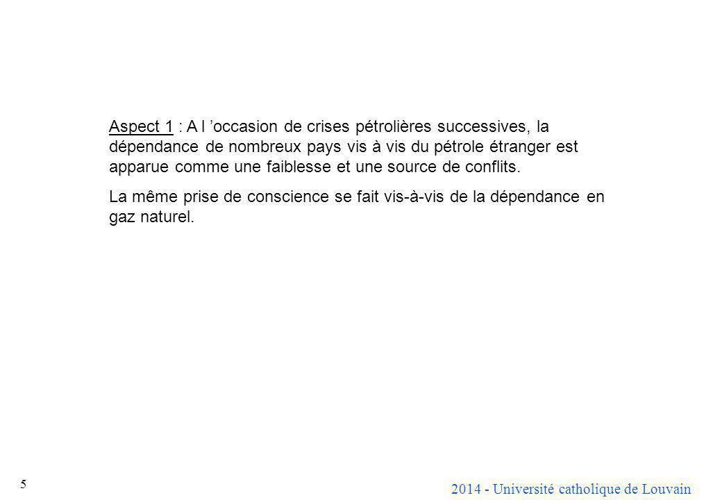 2014 - Université catholique de Louvain 5 Aspect 1 : A l occasion de crises pétrolières successives, la dépendance de nombreux pays vis à vis du pétro
