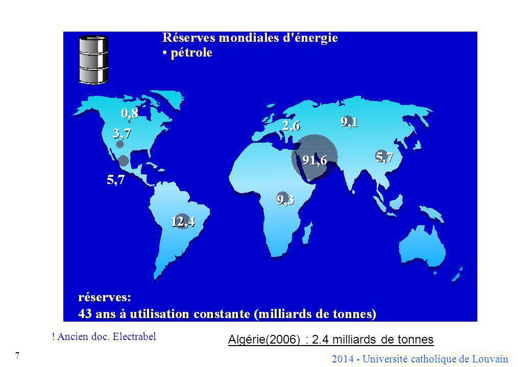2014 - Université catholique de Louvain 7 ! Ancien doc. Electrabel Algérie(2006) : 2.4 milliards de tonnes