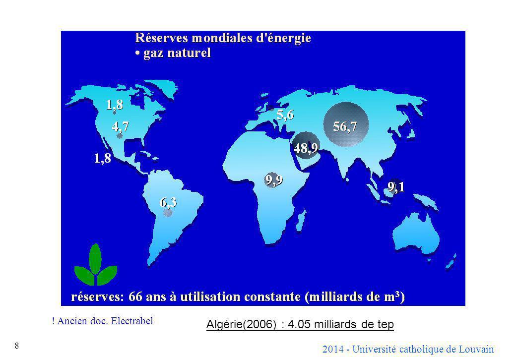 2014 - Université catholique de Louvain 8 ! Ancien doc. Electrabel Algérie(2006) : 4.05 milliards de tep