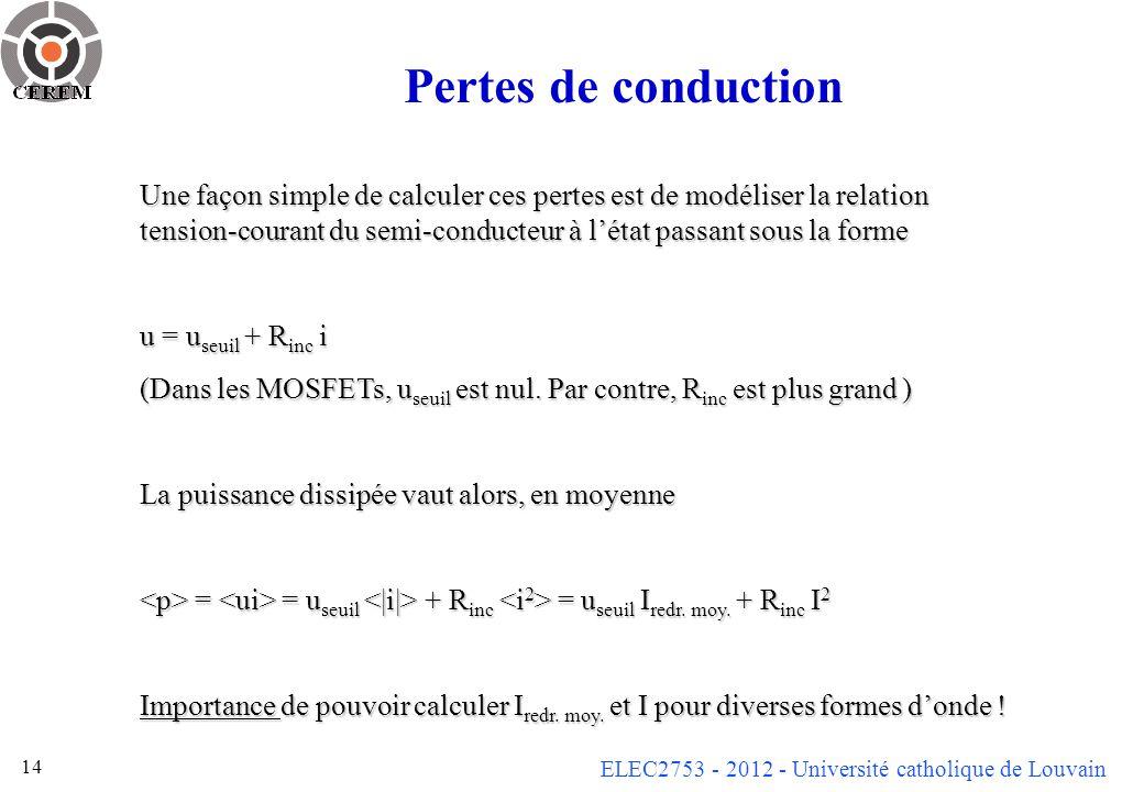 ELEC2753 - 2012 - Université catholique de Louvain 14 Pertes de conduction Une façon simple de calculer ces pertes est de modéliser la relation tensio
