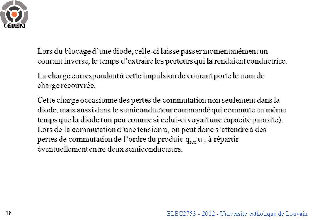 ELEC2753 - 2012 - Université catholique de Louvain 18 Lors du blocage dune diode, celle-ci laisse passer momentanément un courant inverse, le temps dextraire les porteurs qui la rendaient conductrice.